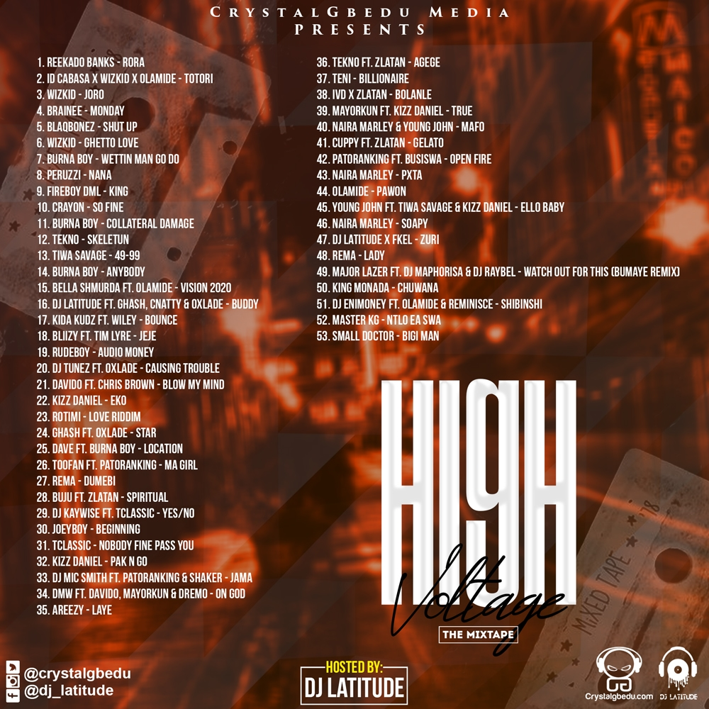 DJ Latitude - High Voltage The Mixtape